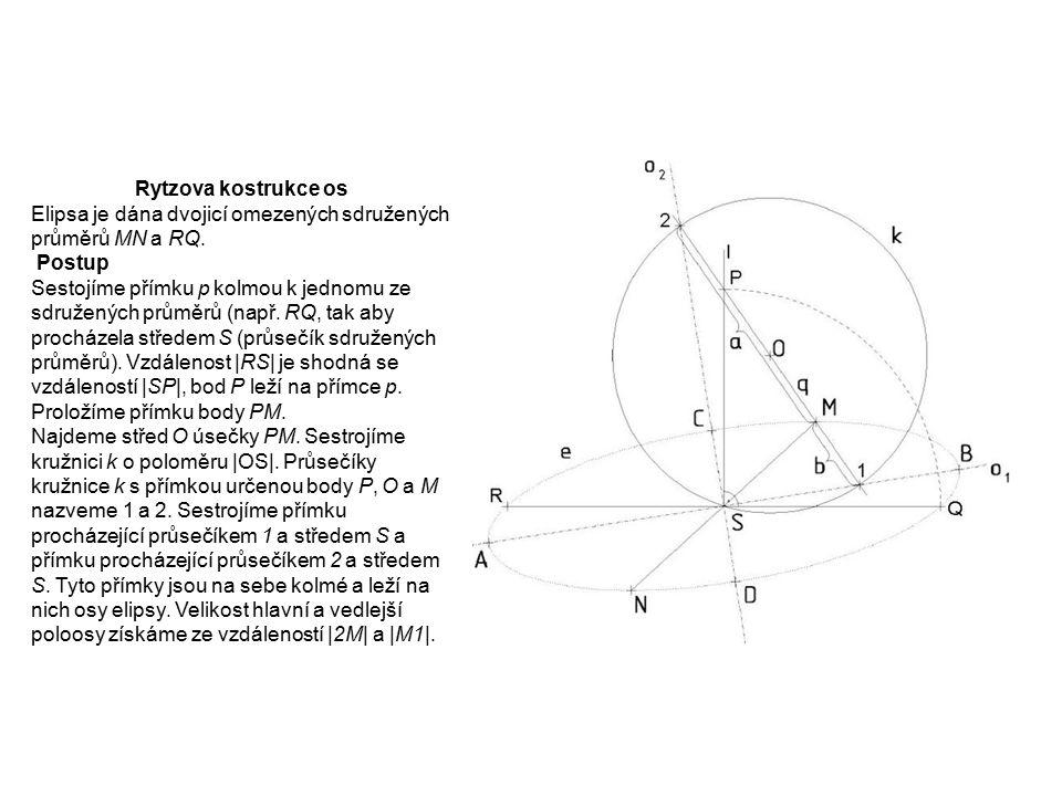 Rytzova kostrukce os Elipsa je dána dvojicí omezených sdružených průměrů MN a RQ. Postup Sestojíme přímku p kolmou k jednomu ze sdružených průměrů (na