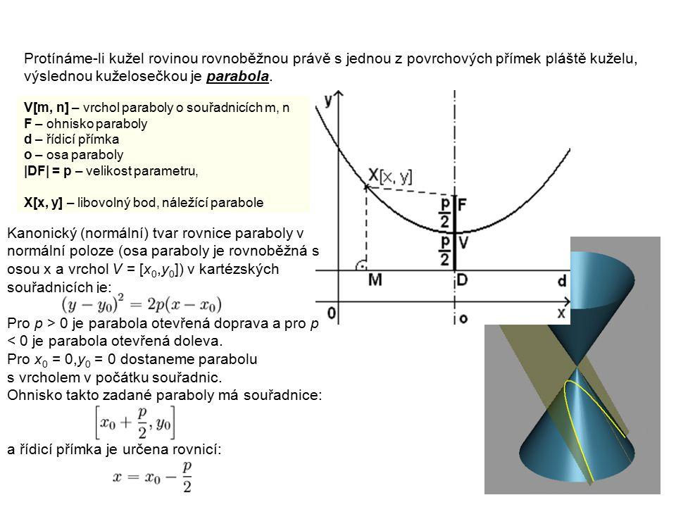 Protínáme-li kužel rovinou rovnoběžnou právě s jednou z povrchových přímek pláště kuželu, výslednou kuželosečkou je parabola. Kanonický (normální) tva