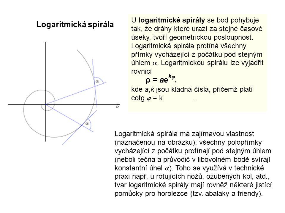 Logaritmická spirála má zajímavou vlastnost (naznačenou na obrázku); všechny polopřímky vycházející z počátku protínají pod stejným úhlem (neboli tečna a průvodič v libovolném bodě svírají konstantní úhel  ).