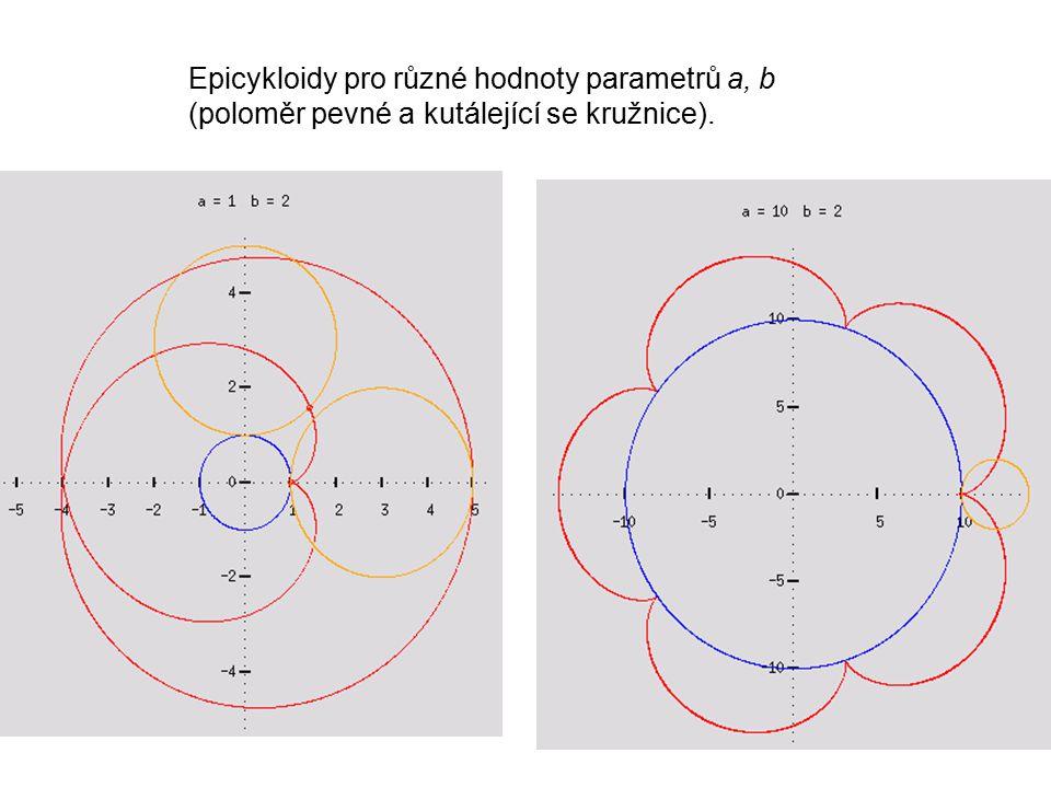 Epicykloidy pro různé hodnoty parametrů a, b (poloměr pevné a kutálející se kružnice).
