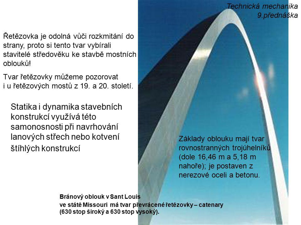 Bránový oblouk v Sant Louis ve státě Missouri má tvar převrácené řetězovky – catenary (630 stop široký a 630 stop vysoký). Statika i dynamika stavební