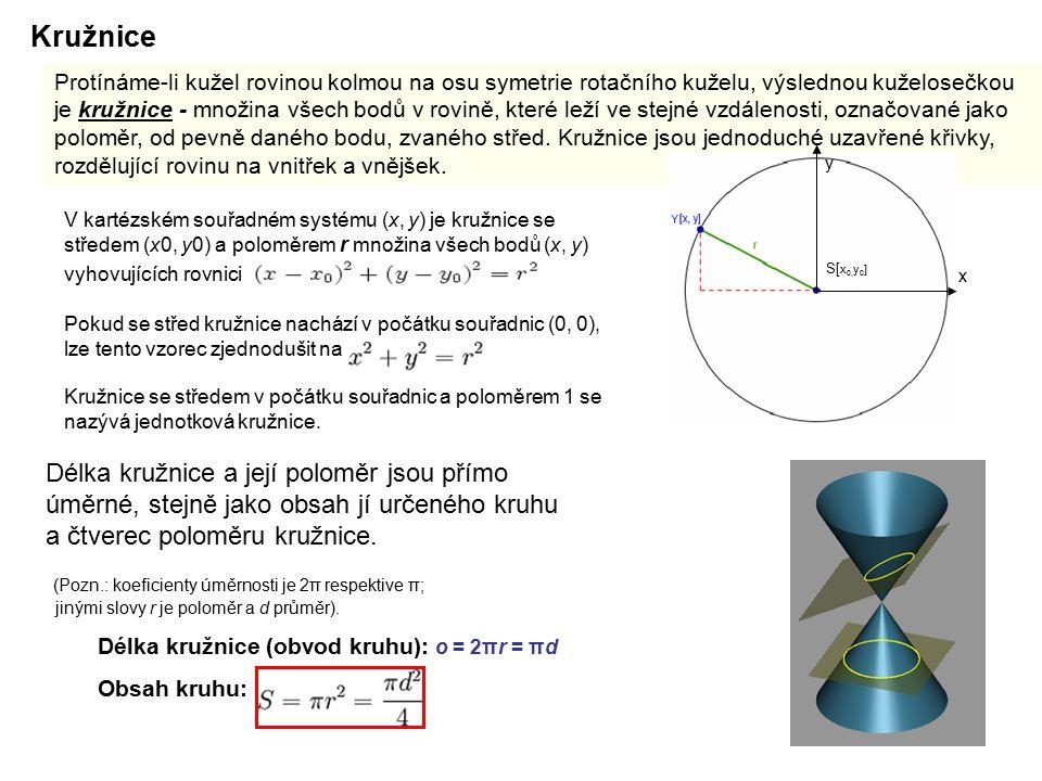 Protínáme-li kužel rovinou kolmou na osu symetrie rotačního kuželu, výslednou kuželosečkou je kružnice - množina všech bodů v rovině, které leží ve stejné vzdálenosti, označované jako poloměr, od pevně daného bodu, zvaného střed.