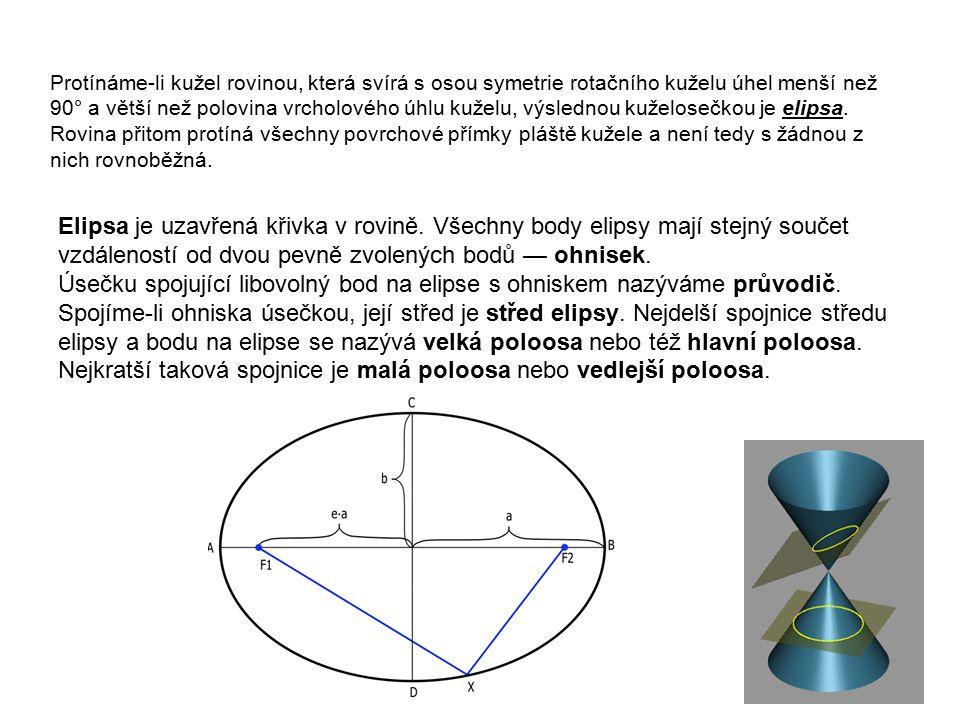Elipsa je uzavřená křivka v rovině. Všechny body elipsy mají stejný součet vzdáleností od dvou pevně zvolených bodů — ohnisek. Úsečku spojující libovo