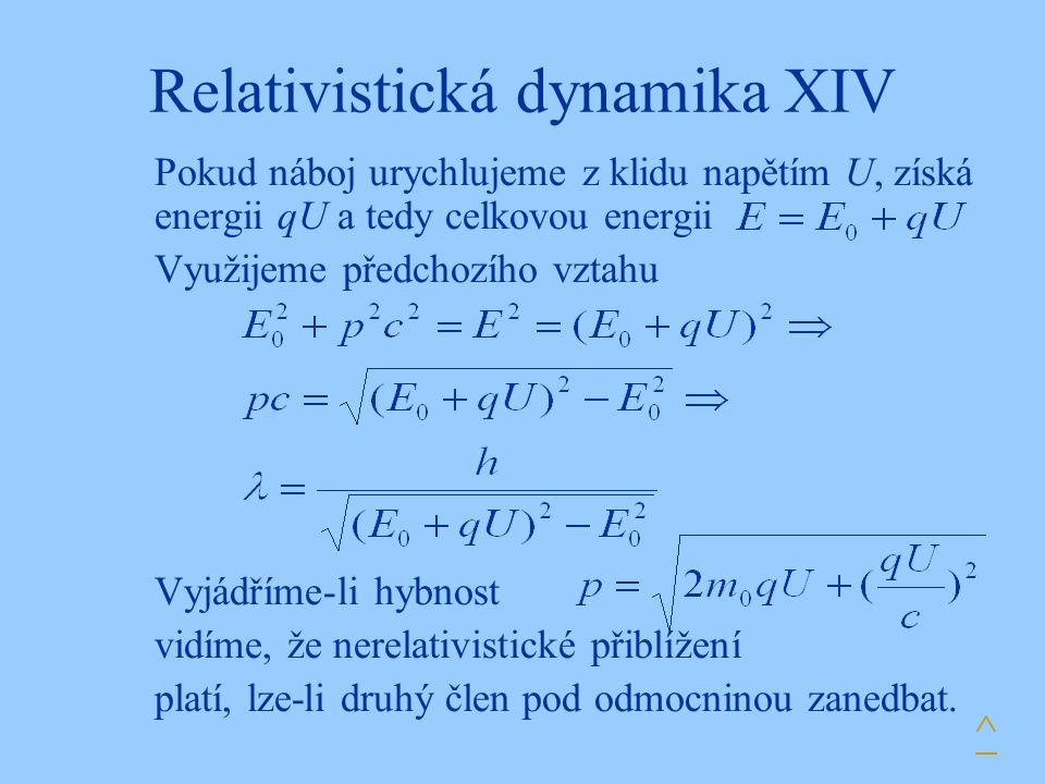 Relativistická dynamika XIV Pokud náboj urychlujeme z klidu napětím U, získá energii qU a tedy celkovou energii Využijeme předchozího vztahu Vyjádříme