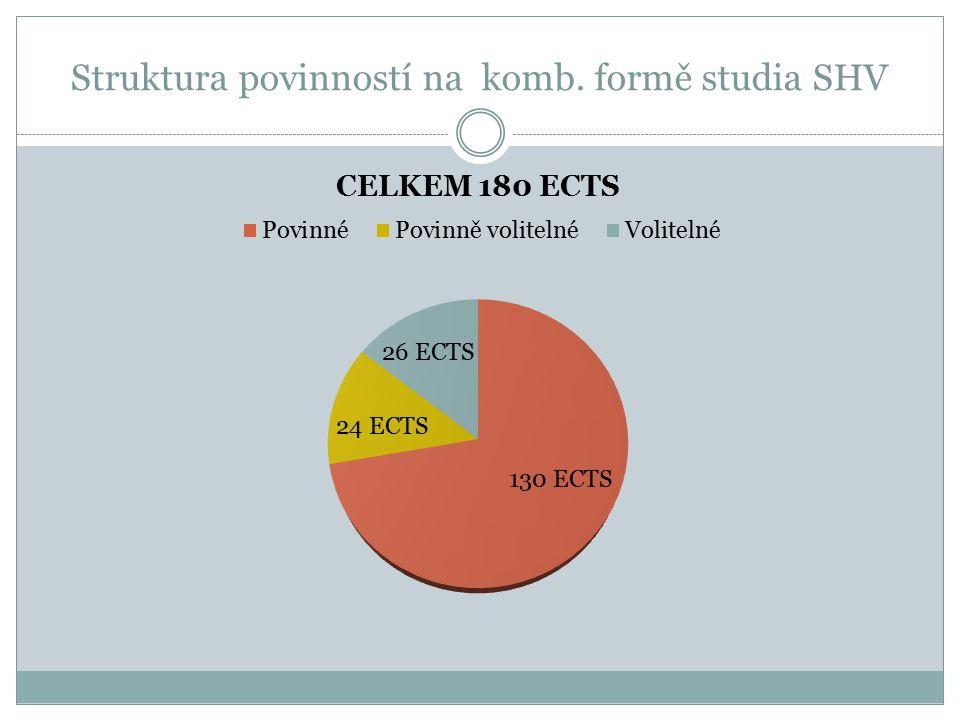 Struktura povinností na komb. formě studia SHV
