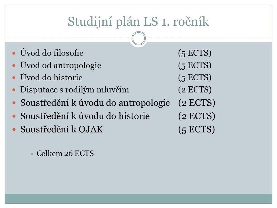 Studijní plán LS 1. ročník Úvod do filosofie (5 ECTS) Úvod od antropologie (5 ECTS) Úvod do historie (5 ECTS) Disputace s rodilým mluvčím(2 ECTS) Sous