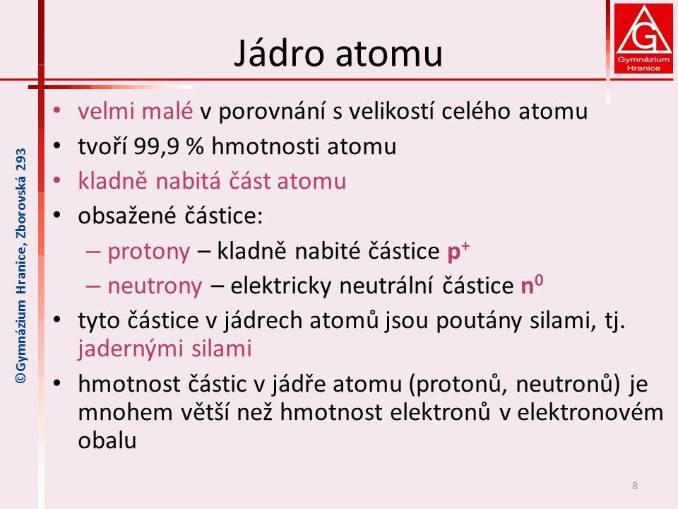 Jádro atomu velmi malé v porovnání s velikostí celého atomu tvoří 99,9 % hmotnosti atomu kladně nabitá část atomu obsažené částice: – protony – kladně