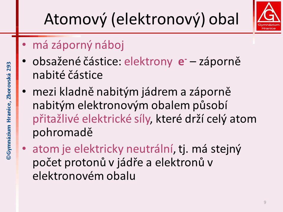 Atomový (elektronový) obal má záporný náboj obsažené částice: elektrony e - – záporně nabité částice mezi kladně nabitým jádrem a záporně nabitým elek