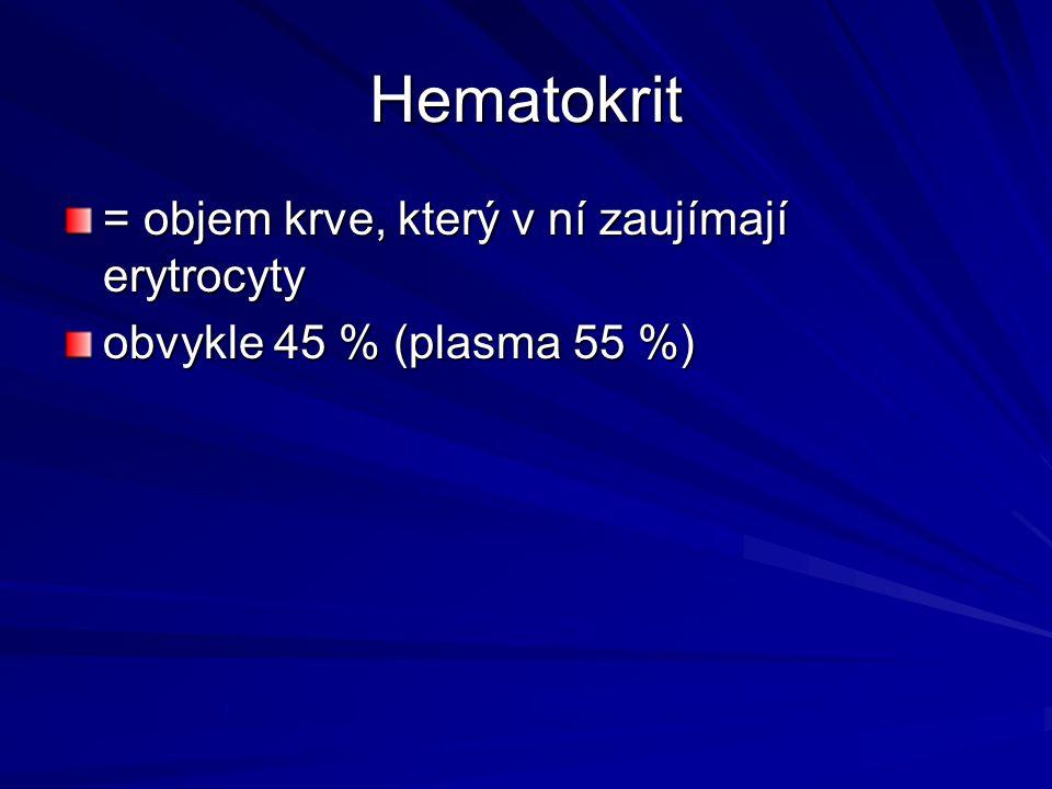 Hematokrit = objem krve, který v ní zaujímají erytrocyty obvykle 45 % (plasma 55 %)