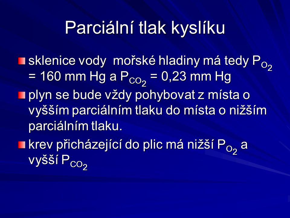 Parciální tlak kyslíku sklenice vody mořské hladiny má tedy P O 2 = 160 mm Hg a P CO 2 = 0,23 mm Hg plyn se bude vždy pohybovat z místa o vyšším parci