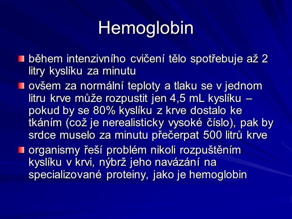 Hemoglobin během intenzivního cvičení tělo spotřebuje až 2 litry kyslíku za minutu ovšem za normální teploty a tlaku se v jednom litru krve může rozpu