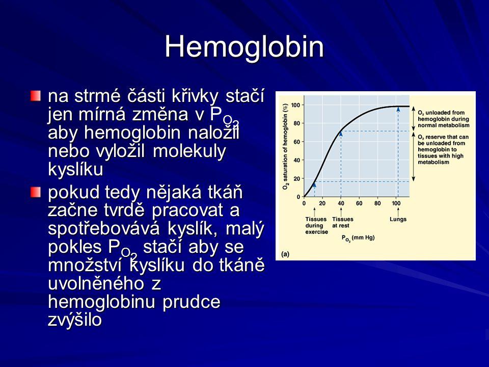 Hemoglobin na strmé části křivky stačí jen mírná změna v aby hemoglobin naložil nebo vyložil molekuly kyslíku na strmé části křivky stačí jen mírná zm