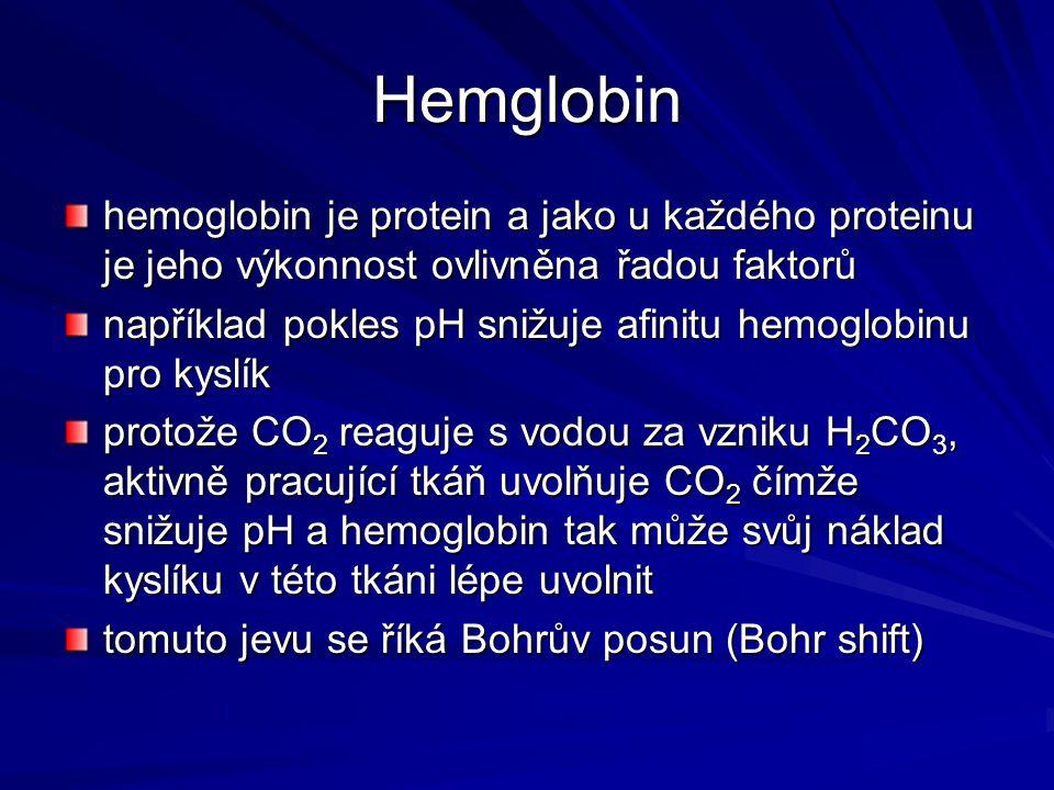 Hemglobin hemoglobin je protein a jako u každého proteinu je jeho výkonnost ovlivněna řadou faktorů například pokles pH snižuje afinitu hemoglobinu pr