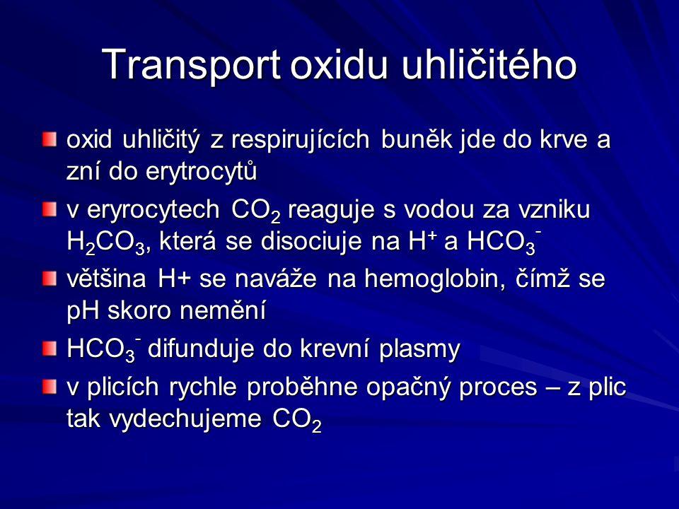 Transport oxidu uhličitého oxid uhličitý z respirujících buněk jde do krve a zní do erytrocytů v eryrocytech CO 2 reaguje s vodou za vzniku H 2 CO 3,