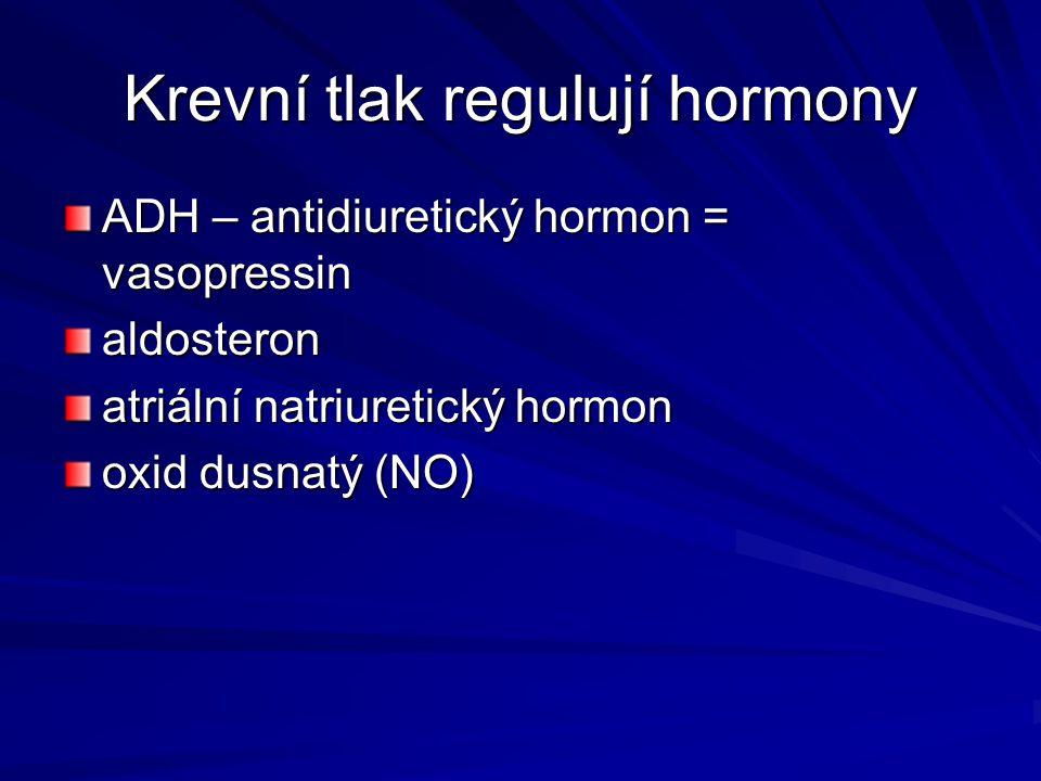 Krevní tlak regulují hormony ADH – antidiuretický hormon = vasopressin aldosteron atriální natriuretický hormon oxid dusnatý (NO)