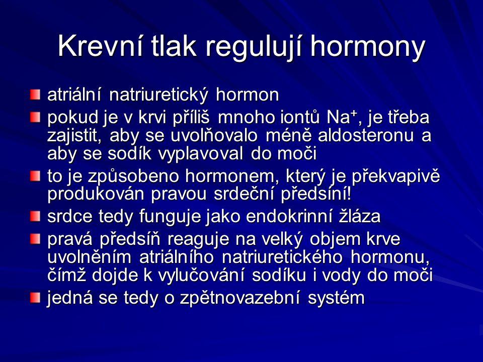Krevní tlak regulují hormony atriální natriuretický hormon pokud je v krvi příliš mnoho iontů Na +, je třeba zajistit, aby se uvolňovalo méně aldoster