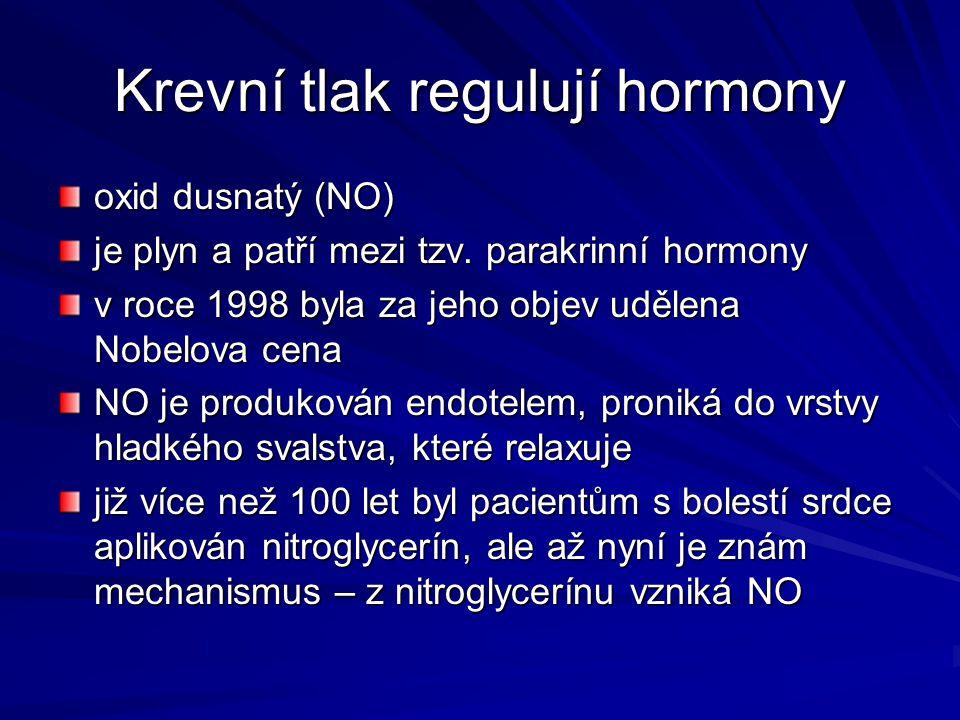 Krevní tlak regulují hormony oxid dusnatý (NO) je plyn a patří mezi tzv. parakrinní hormony v roce 1998 byla za jeho objev udělena Nobelova cena NO je