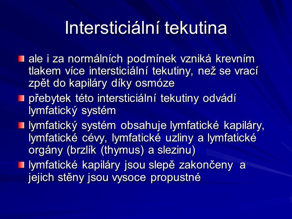 Intersticiální tekutina ale i za normálních podmínek vzniká krevním tlakem více intersticiální tekutiny, než se vrací zpět do kapiláry díky osmóze pře