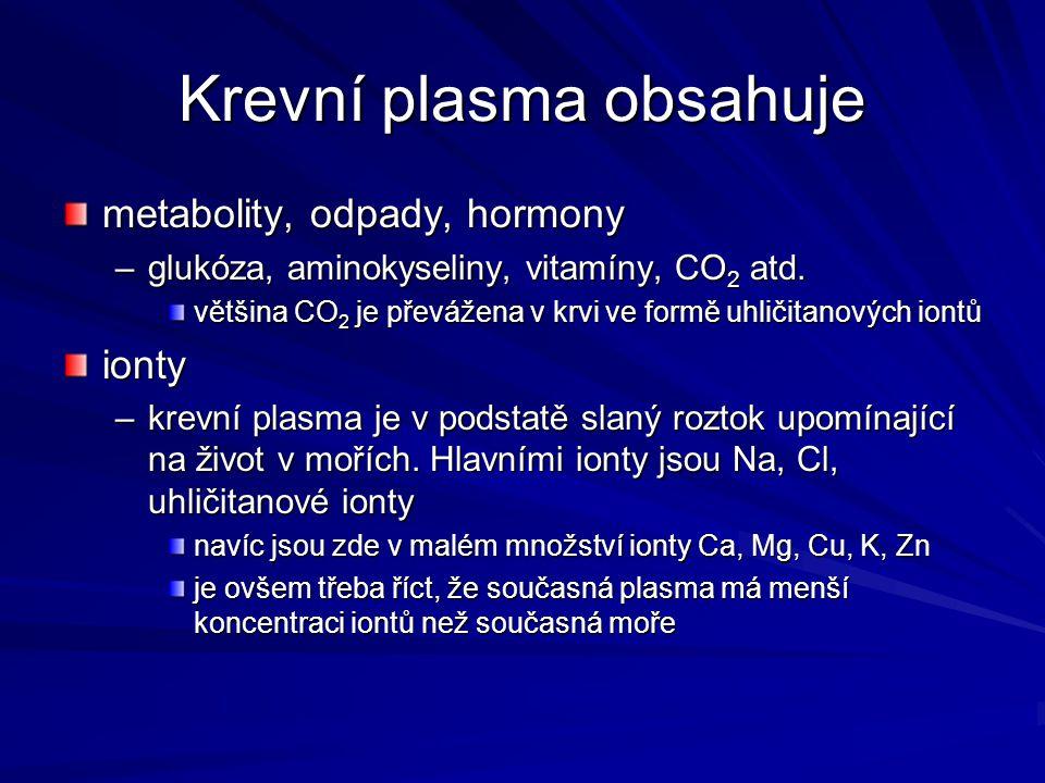 Krevní plasma obsahuje metabolity, odpady, hormony –glukóza, aminokyseliny, vitamíny, CO 2 atd. většina CO 2 je převážena v krvi ve formě uhličitanový
