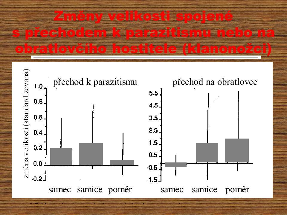 Změny velikosti spojené s přechodem k parazitismu nebo na obratlovčího hostitele (klanonožci) přechod k parazitismupřechod na obratlovce změna velikosti (standardizovaná) samecsamicepoměrsamecsamicepoměr