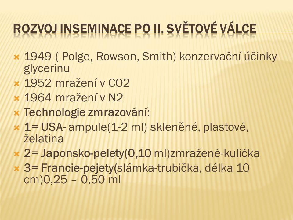 """ 1919-1920= Sigmund- úspěšná inseminace klisen, v hřebčíně Kladruby  1946= Švejda- přivezení umělé vaginy z Dánska  1947= Osík u Litomyšle(Sorenzen,Šmerha,Kopecký)provedení inseminace  1947-Dolní Újezd= první narozené tele po inseminaci  1953(Šmerha, Koníček)vydána směrnice pro osemeňování skotu  1953(Šmerha) – založení """" Ústavu genetiky v Liběchově  1962(Matoušek) – založení """" Laboratoře pro ověřování paternity býků """" v Liběchově  1975(Mácha)- laboratoř pro studium polymorfních znaků  1958-1960(Šiler,Váchal,Jakubec) –Česká škola populační genetiky  1967= vybudován """" Plemenářský vývojový ústav v Hradišťku pod Medníkem"""