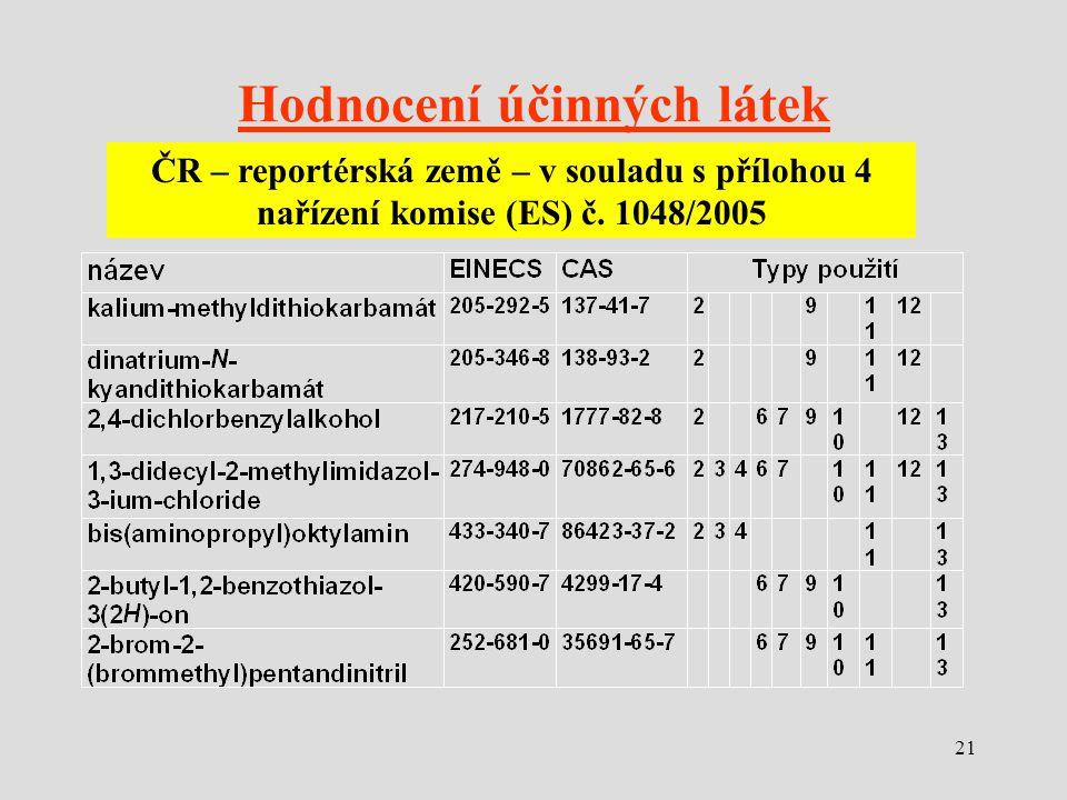 21 Hodnocení účinných látek ČR – reportérská země – v souladu s přílohou 4 nařízení komise (ES) č. 1048/2005
