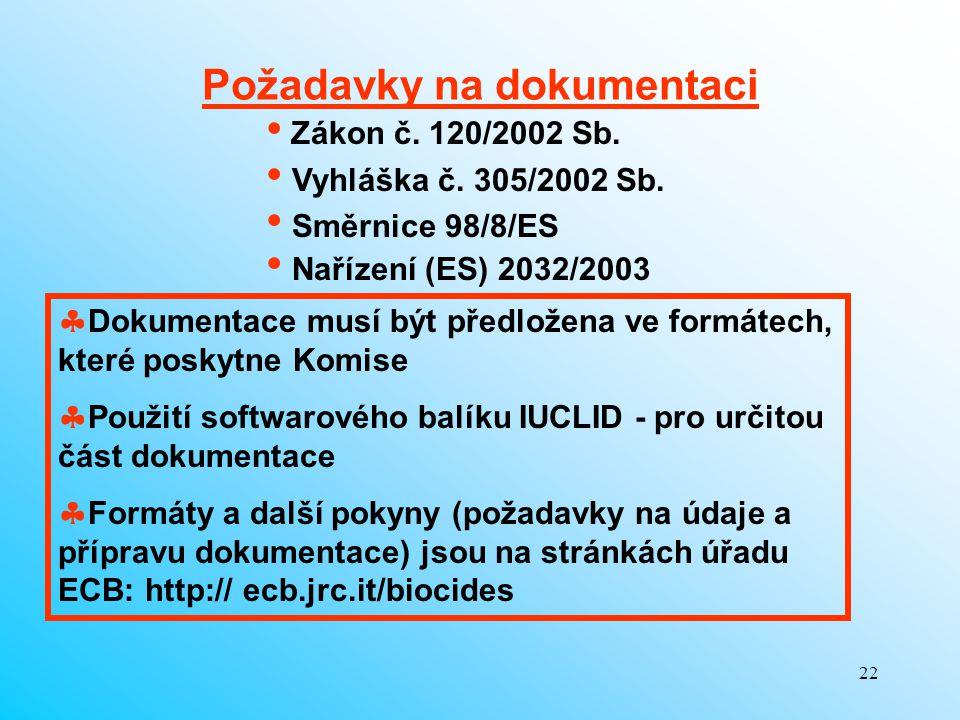 22 Požadavky na dokumentaci Zákon č. 120/2002 Sb. Vyhláška č. 305/2002 Sb. Směrnice 98/8/ES Nařízení (ES) 2032/2003  Dokumentace musí být předložena