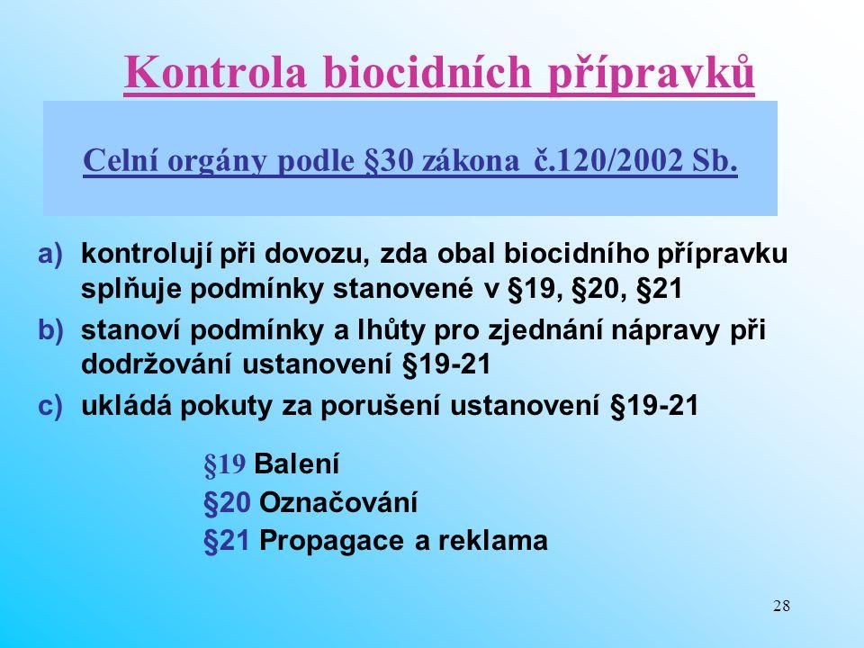 28 Celní orgány podle §30 zákona č.120/2002 Sb. Kontrola biocidních přípravků a)kontrolují při dovozu, zda obal biocidního přípravku splňuje podmínky
