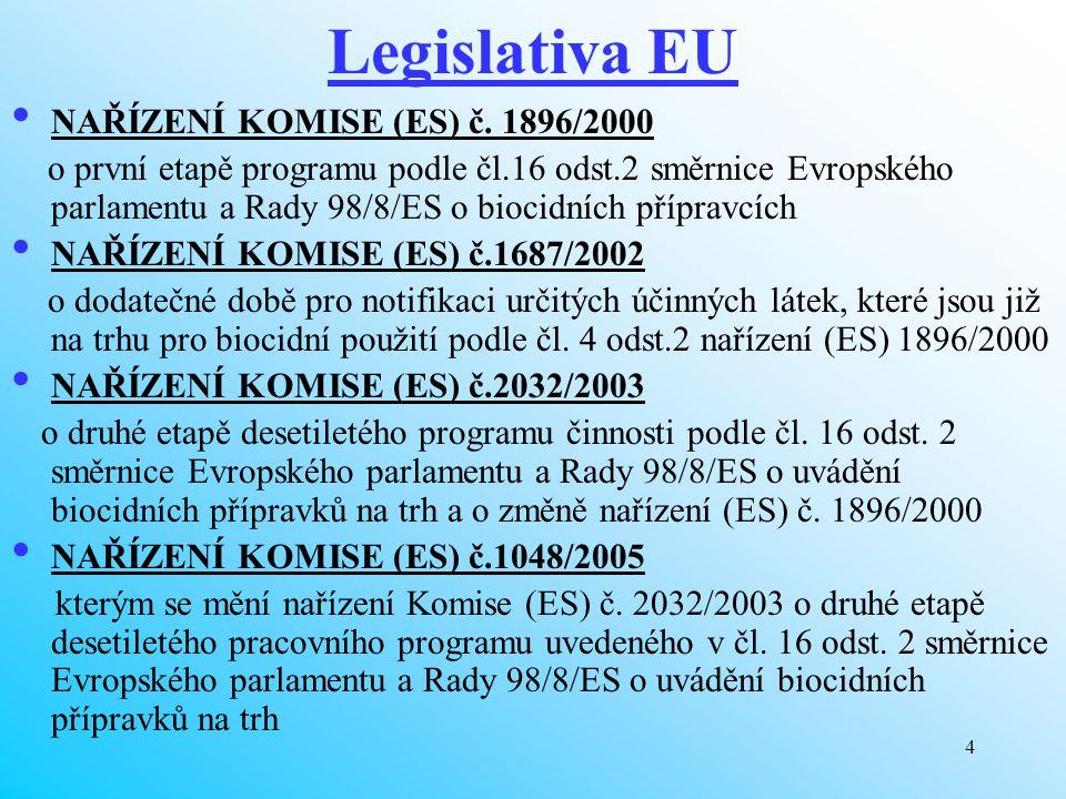 15 Biocidní přípravky EXISTUJÍCÍ účinné látky Identifikované účinné látky Notifikované účinné látky Přípravky lze uvádět na trh podle § 35 zákona č.