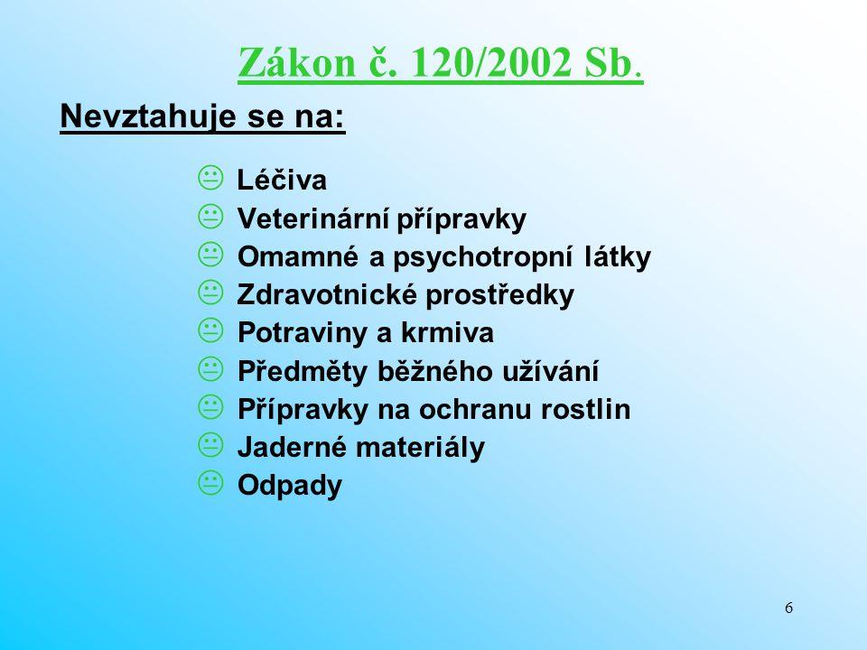 6 Zákon č. 120/2002 Sb.  Léčiva  Veterinární přípravky  Omamné a psychotropní látky  Zdravotnické prostředky  Potraviny a krmiva  Předměty běžné