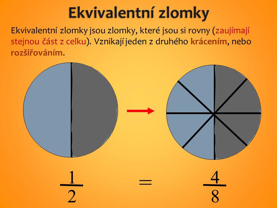 1 2 4 8 = Ekvivalentní zlomky jsou zlomky, které jsou si rovny (zaujímají stejnou část z celku).