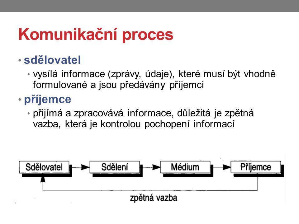 Komunikační proces sdělovatel vysílá informace (zprávy, údaje), které musí být vhodně formulované a jsou předávány příjemci příjemce přijímá a zpracov