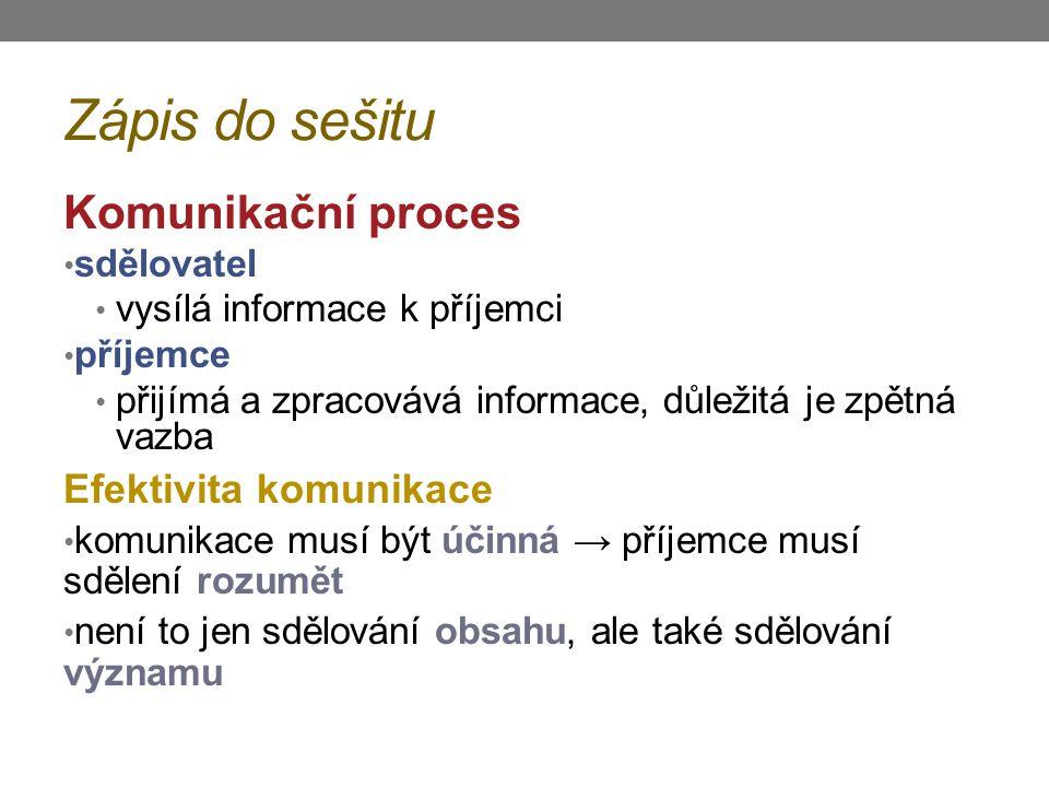 Zápis do sešitu Komunikační proces sdělovatel vysílá informace k příjemci příjemce přijímá a zpracovává informace, důležitá je zpětná vazba Efektivita