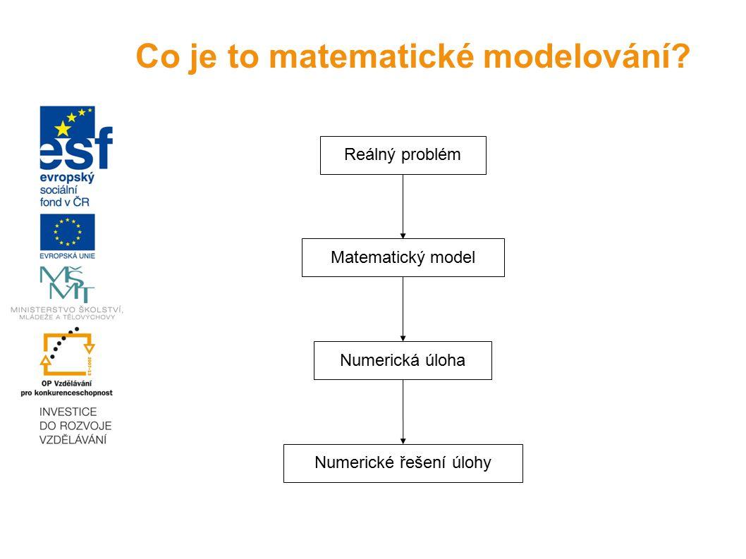 Reálný problém Matematický model Numerická úloha Numerické řešení úlohy Co je to matematické modelování?
