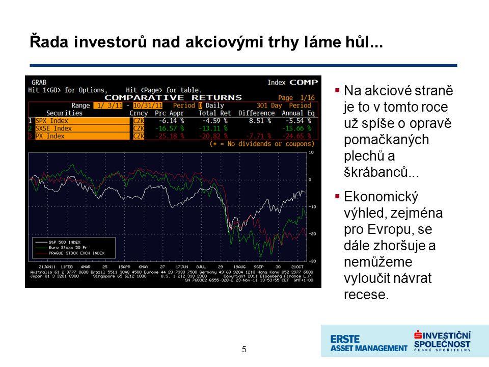 5 Řada investorů nad akciovými trhy láme hůl...