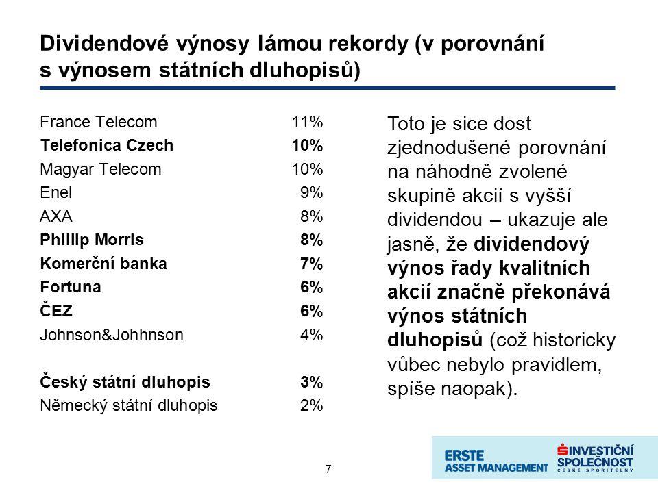 7 Dividendové výnosy lámou rekordy (v porovnání s výnosem státních dluhopisů) France Telecom11% Telefonica Czech10% Magyar Telecom 10% Enel9% AXA8% Phillip Morris8% Komerční banka7% Fortuna6% ČEZ6% Johnson&Johhnson4% Český státní dluhopis3% Německý státní dluhopis2% Toto je sice dost zjednodušené porovnání na náhodně zvolené skupině akcií s vyšší dividendou – ukazuje ale jasně, že dividendový výnos řady kvalitních akcií značně překonává výnos státních dluhopisů (což historicky vůbec nebylo pravidlem, spíše naopak).