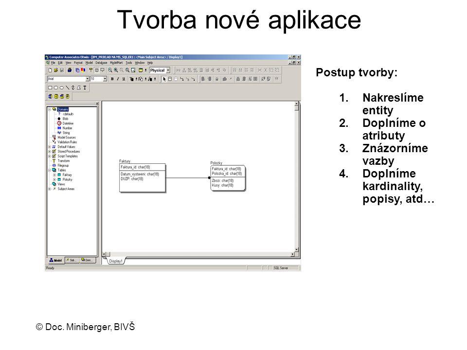 © Doc. Miniberger, BIVŠ Tvorba nové aplikace Postup tvorby: 1. Nakreslíme entity 2. Doplníme o atributy 3. Znázorníme vazby 4. Doplníme kardinality, p