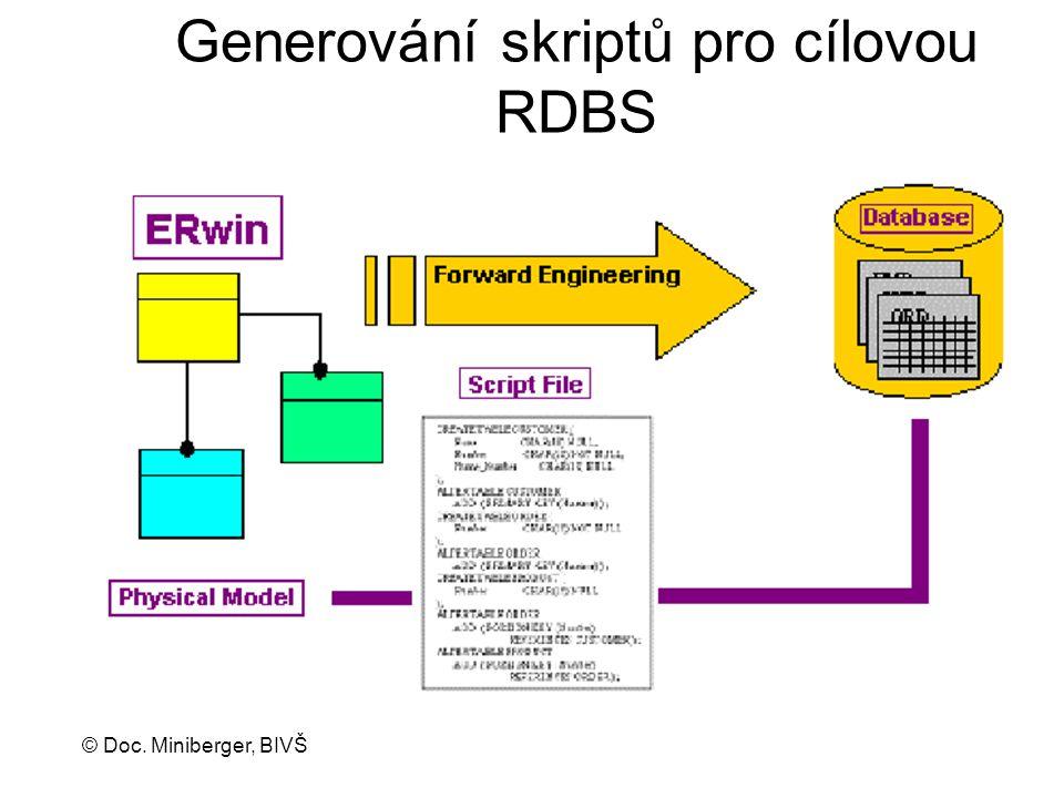 © Doc. Miniberger, BIVŠ Generování skriptů pro cílovou RDBS