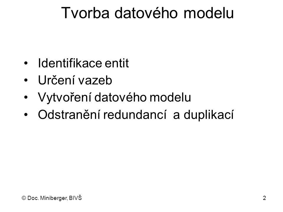 © Doc. Miniberger, BIVŠ 2 Tvorba datového modelu Identifikace entit Určení vazeb Vytvoření datového modelu Odstranění redundancí a duplikací