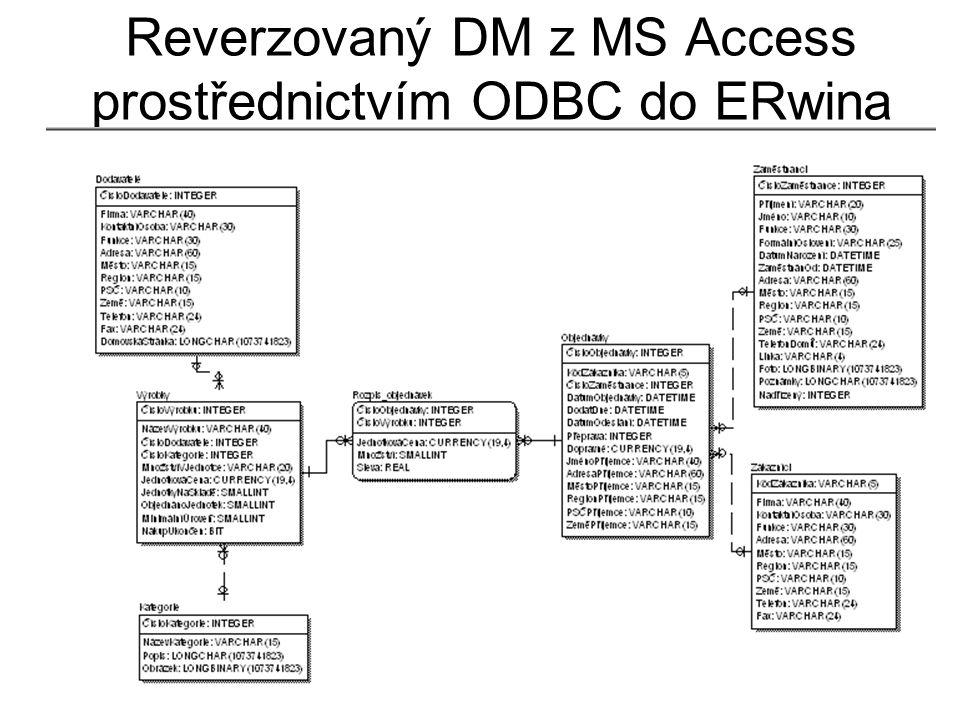 © Doc. Miniberger, BIVŠ Reverzovaný DM z MS Access prostřednictvím ODBC do ERwina
