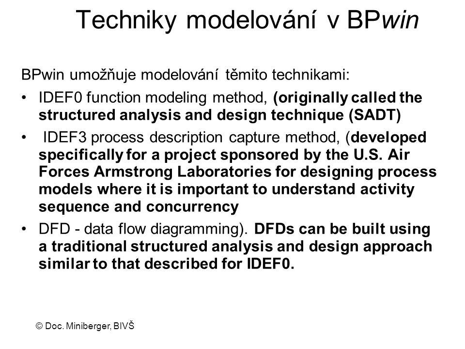 © Doc. Miniberger, BIVŠ Techniky modelování v BPwin BPwin umožňuje modelování těmito technikami: IDEF0 function modeling method, (originally called th