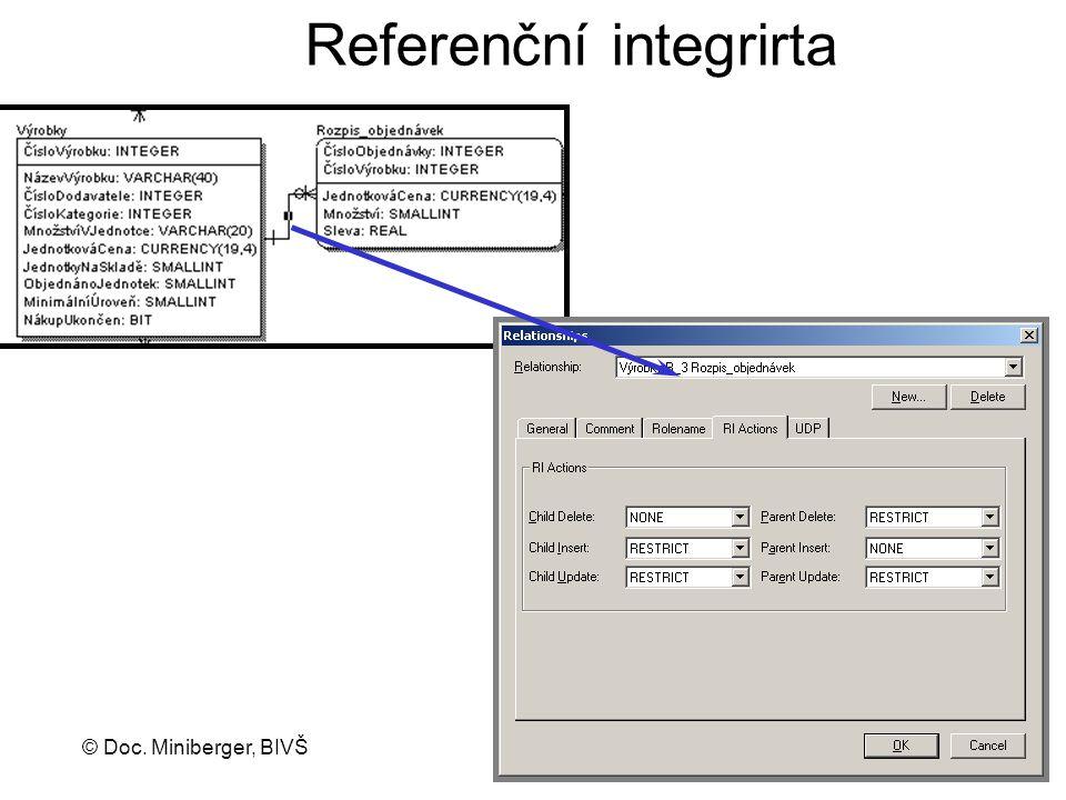 © Doc. Miniberger, BIVŠ Referenční integrirta