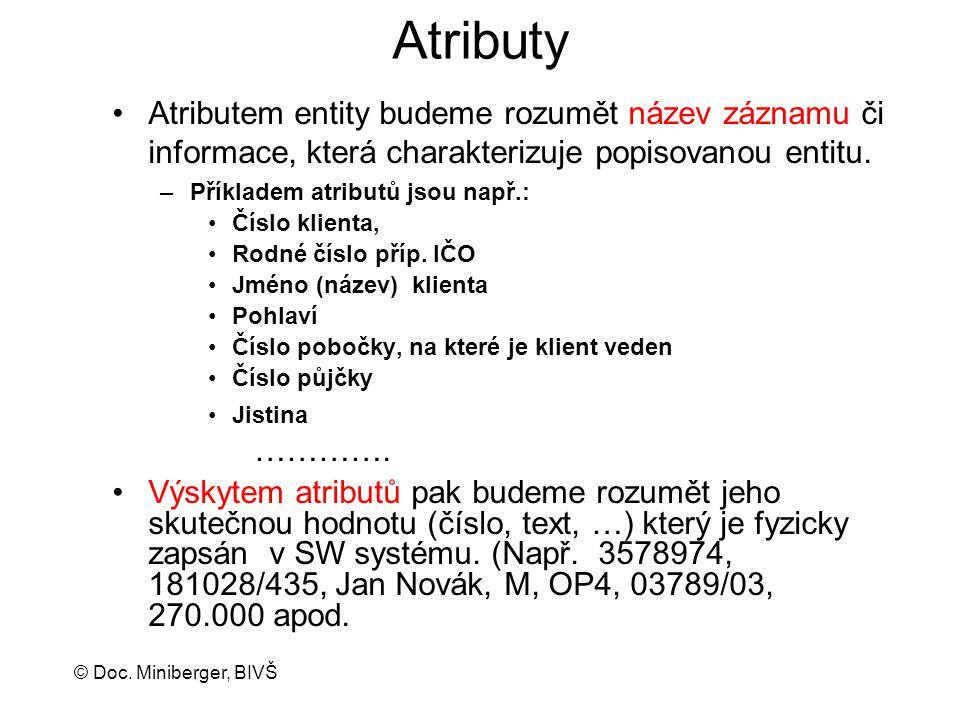 © Doc. Miniberger, BIVŠ Atributy Atributem entity budeme rozumět název záznamu či informace, která charakterizuje popisovanou entitu. –Příkladem atrib