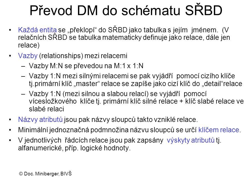"""© Doc. Miniberger, BIVŠ Převod DM do schématu SŘBD Každá entita se """"překlopí"""" do SŘBD jako tabulka s jejím jménem. (V relačních SŘBD se tabulka matema"""