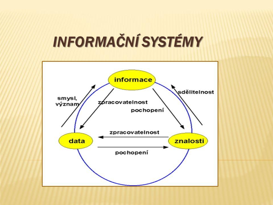 """Životní cyklus informačního systému Čtyři etapy životního cyklu počítačově orientovaného informačního systému: úvodní studie analýza a návrh systému implementace provoz a údržba 1 Úvodní studie – cílem je zpracování """"úvodního projektu ."""