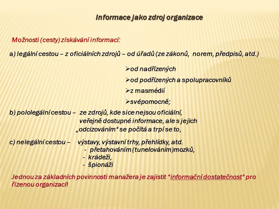 Informace jako zdroj organizace Možnosti (cesty) získávání informací: a) legální cestou – z oficiálních zdrojů – od úřadů (ze zákonů,norem, předpisů,