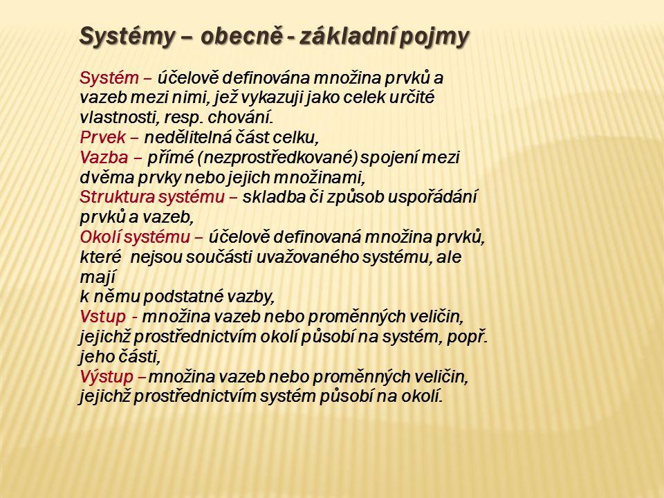 Systémy – obecně - základní pojmy Systém – účelově definována množina prvků a vazeb mezi nimi, jež vykazuji jako celek určité vlastnosti, resp. chován