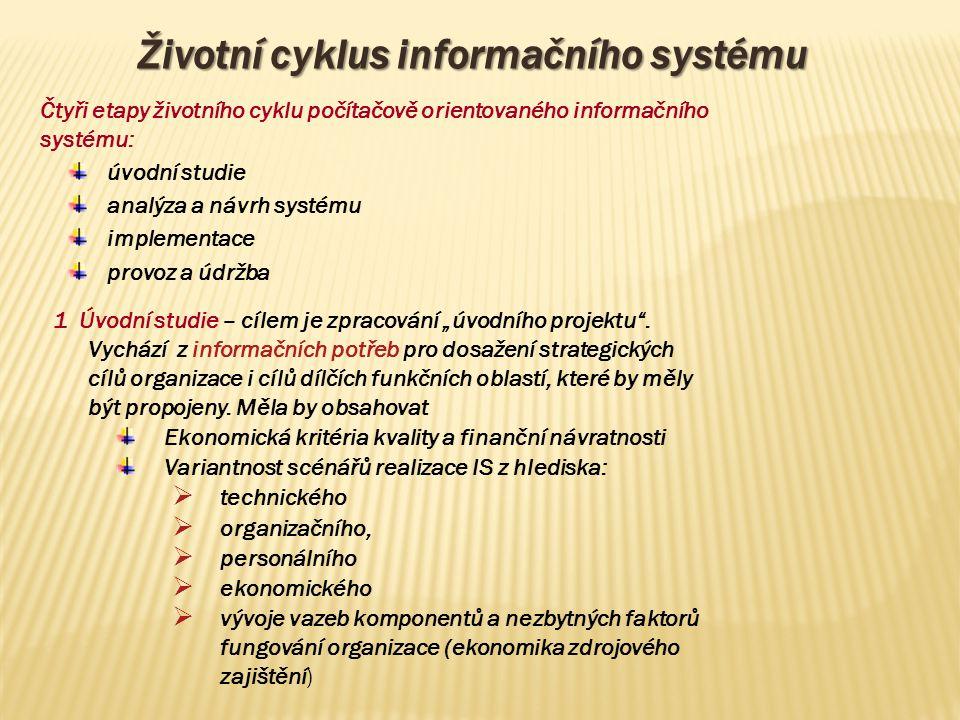 Životní cyklus informačního systému Čtyři etapy životního cyklu počítačově orientovaného informačního systému: úvodní studie analýza a návrh systému i