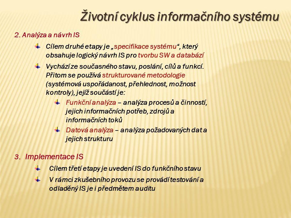 """Životní cyklus informačního systému 2. Analýza a návrh IS Cílem druhé etapy je """"specifikace systému"""", který obsahuje logický návrh IS pro tvorbu SW a"""
