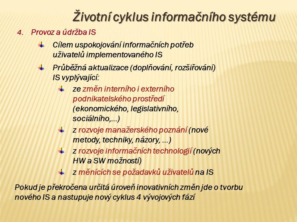 Životní cyklus informačního systému 4. Provoz a údržba IS Cílem uspokojování informačních potřeb uživatelů implementovaného IS Průběžná aktualizace (d
